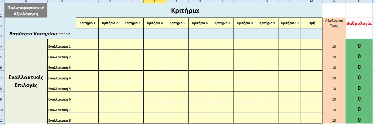 keno-multi-ctiteria-analysis