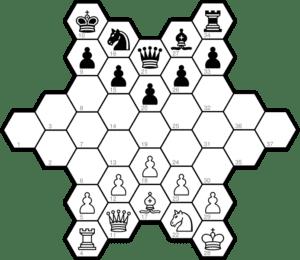 strategy setup